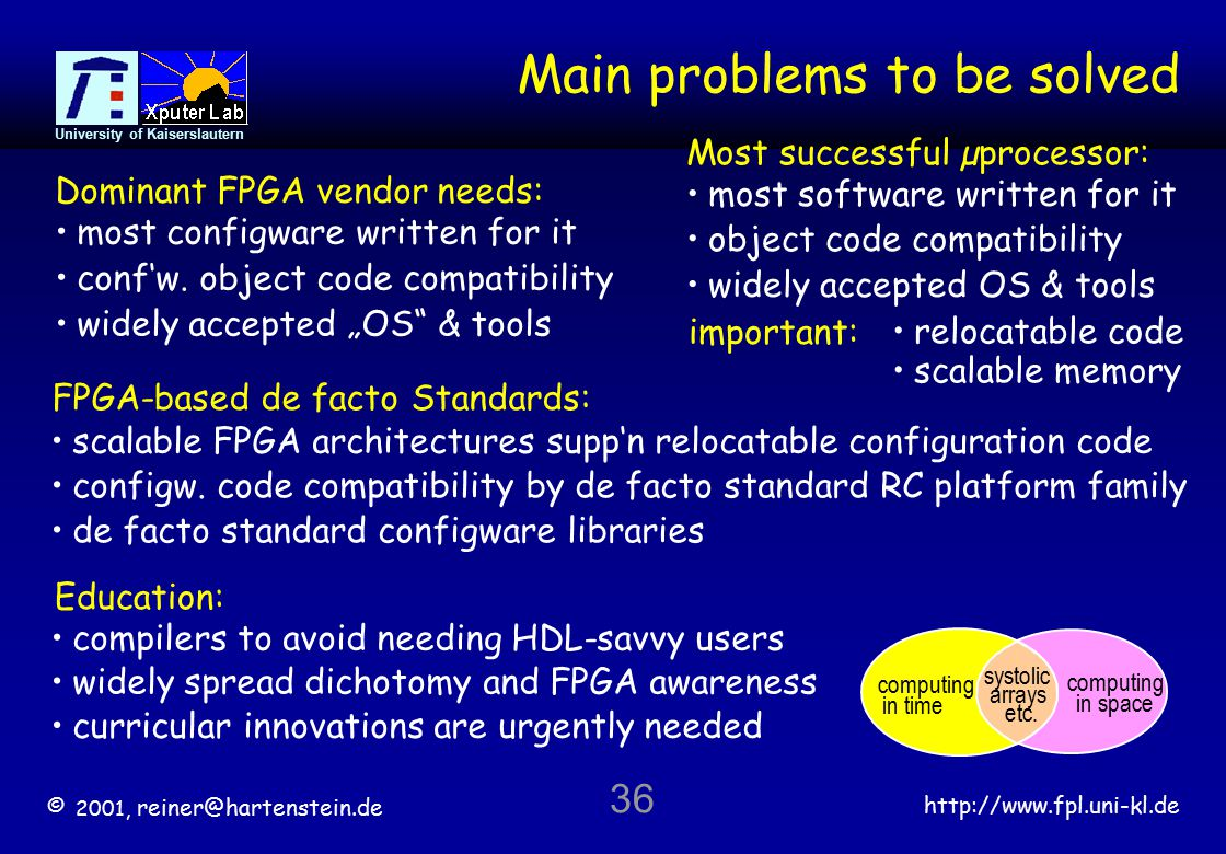 © 2001, reiner@hartenstein.de http://www.fpl.uni-kl.de University of Kaiserslautern 36 Main problems to be solved object code compatibility Dominant FPGA vendor needs: widely accepted OS & tools most software written for it most configware written for it conf'w.