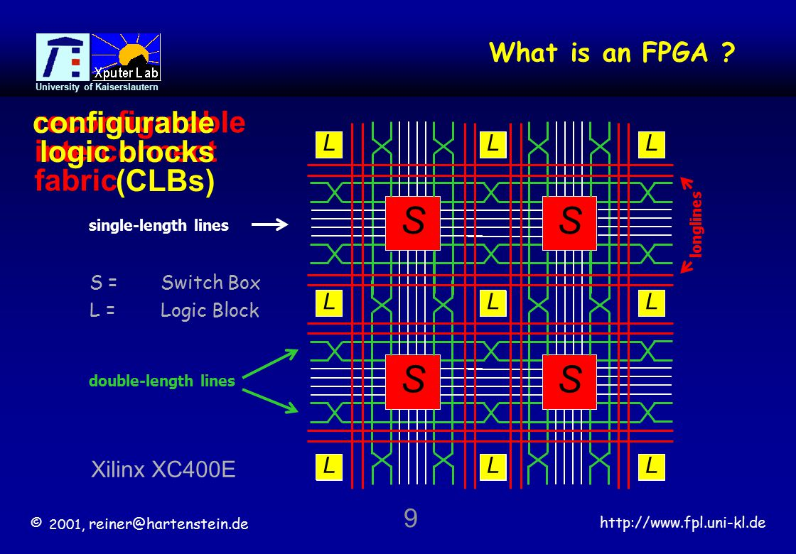 © 2001, reiner@hartenstein.de http://www.fpl.uni-kl.de University of Kaiserslautern 9 What is an FPGA .