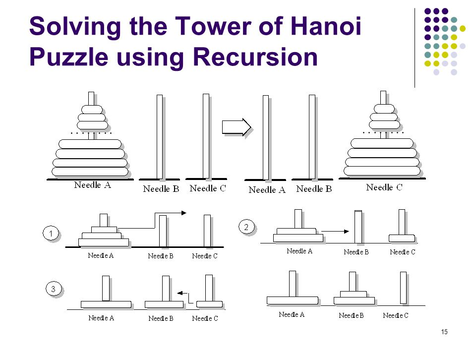 15 Solving the Tower of Hanoi Puzzle using Recursion
