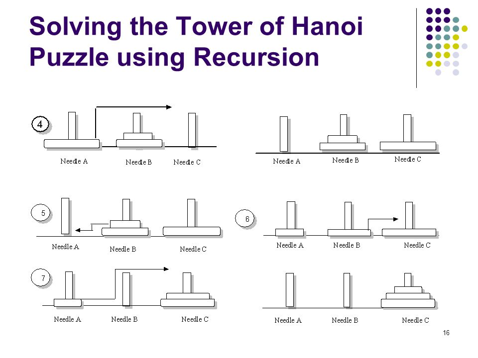 16 Solving the Tower of Hanoi Puzzle using Recursion