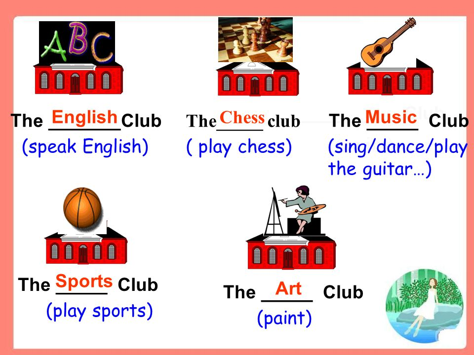 The _______Club _________ Club The _____ Club EnglishMusic Sports Art (speak English) (swim) (sing/dance/play the guitar…) (play sports) (paint) The_____ club Chess ( play chess)