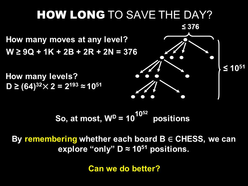 HOW LONG TO SAVE THE DAY. How many moves at any level.
