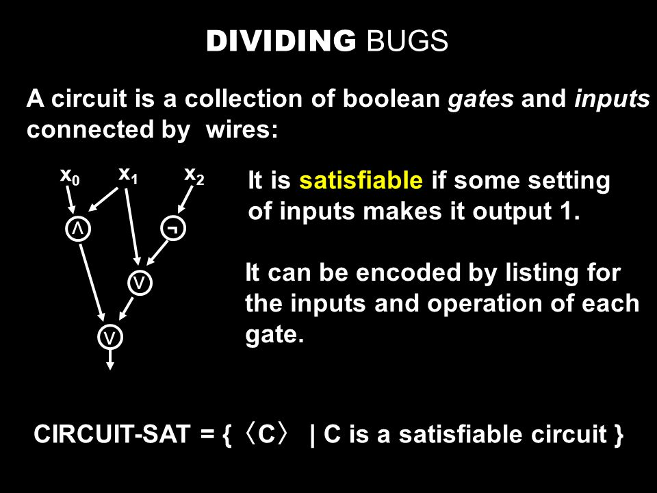 DIVIDING BUGS A circuit is a collection of boolean gates and inputs connected by wires: ∧ ⋁ ¬ ⋁ x0x0 x1x1 x2x2 It is satisfiable if some setting of inputs makes it output 1.