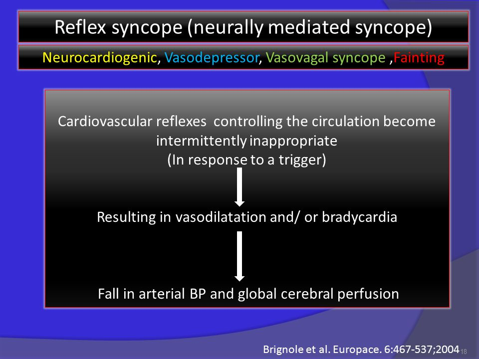 Reflex syncope (neurally mediated syncope) Neurocardiogenic, Vasodepressor, Vasovagal syncope,Fainting Cardiovascular reflexes controlling the circulation become intermittently inappropriate (In response to a trigger) Resulting in vasodilatation and/ or bradycardia Fall in arterial BP and global cerebral perfusion 18 Brignole et al.