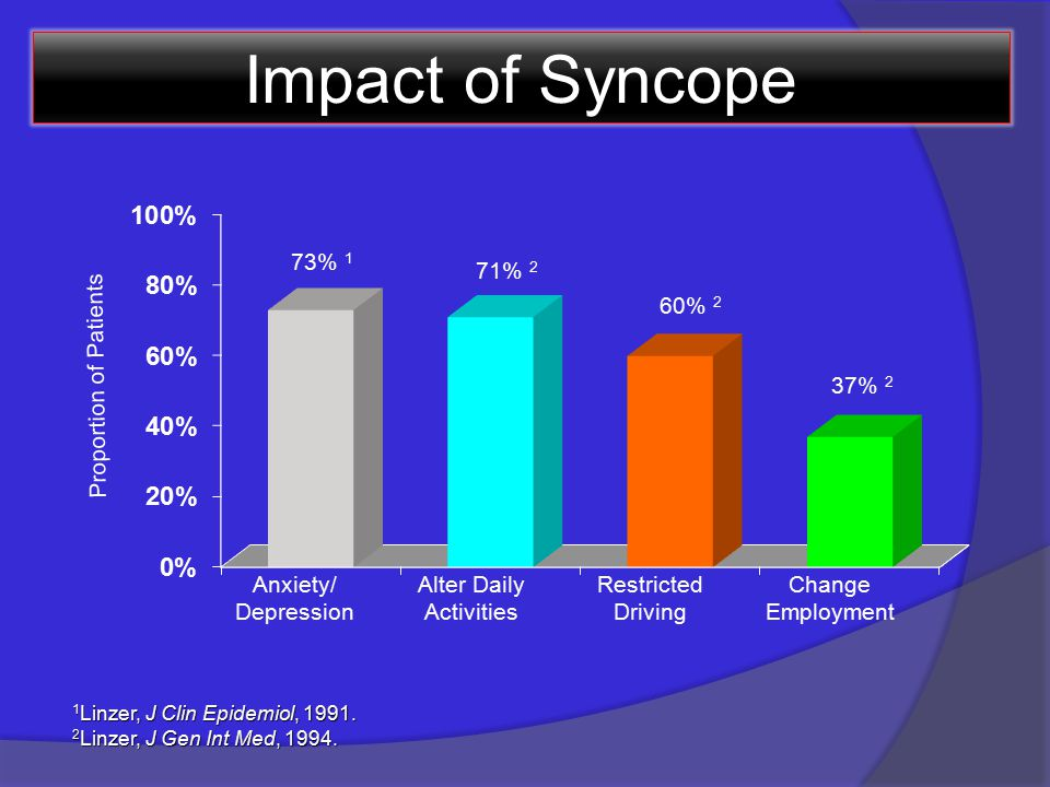 55 Additional treatment may be necessary in high risk or high frequency settings when:  syncope is very frequent (e.g.