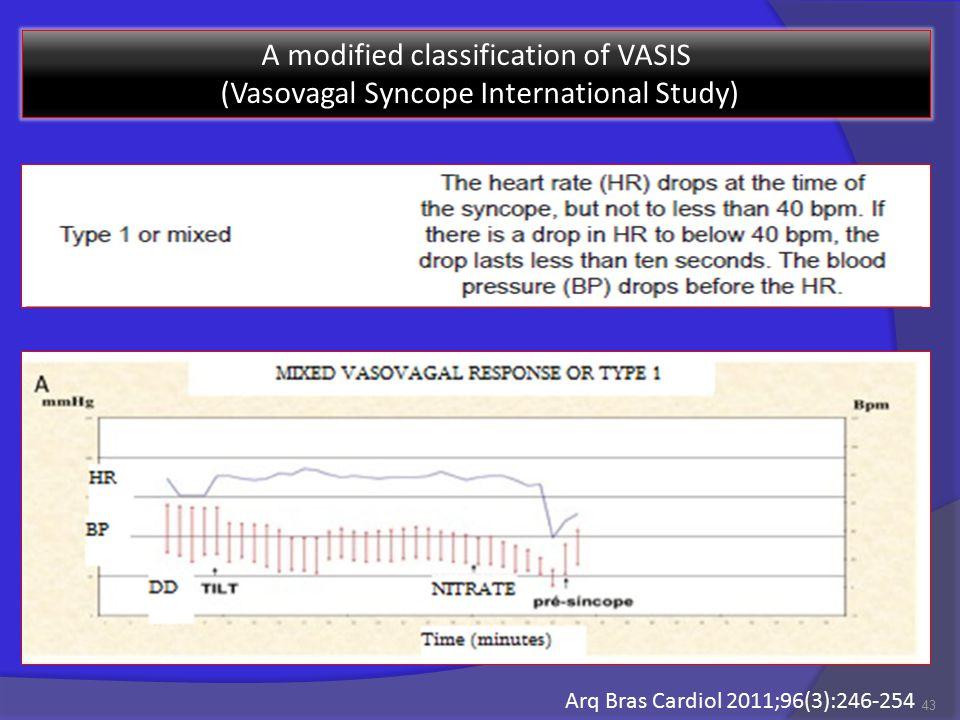 43 A modified classification of VASIS (Vasovagal Syncope International Study) Arq Bras Cardiol 2011;96(3):246-254