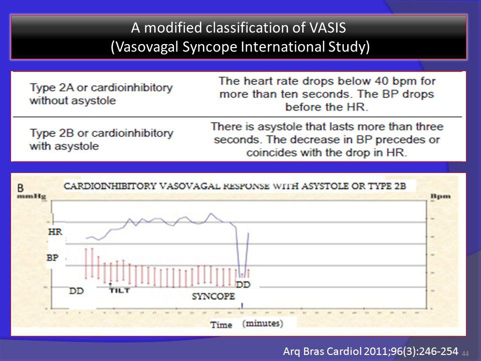 44 A modified classification of VASIS (Vasovagal Syncope International Study) Arq Bras Cardiol 2011;96(3):246-254