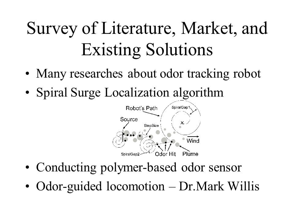 Survey of Literature, Market, and Existing Solutions Many researches about odor tracking robot Spiral Surge Localization algorithm Conducting polymer-based odor sensor Odor-guided locomotion – Dr.Mark Willis