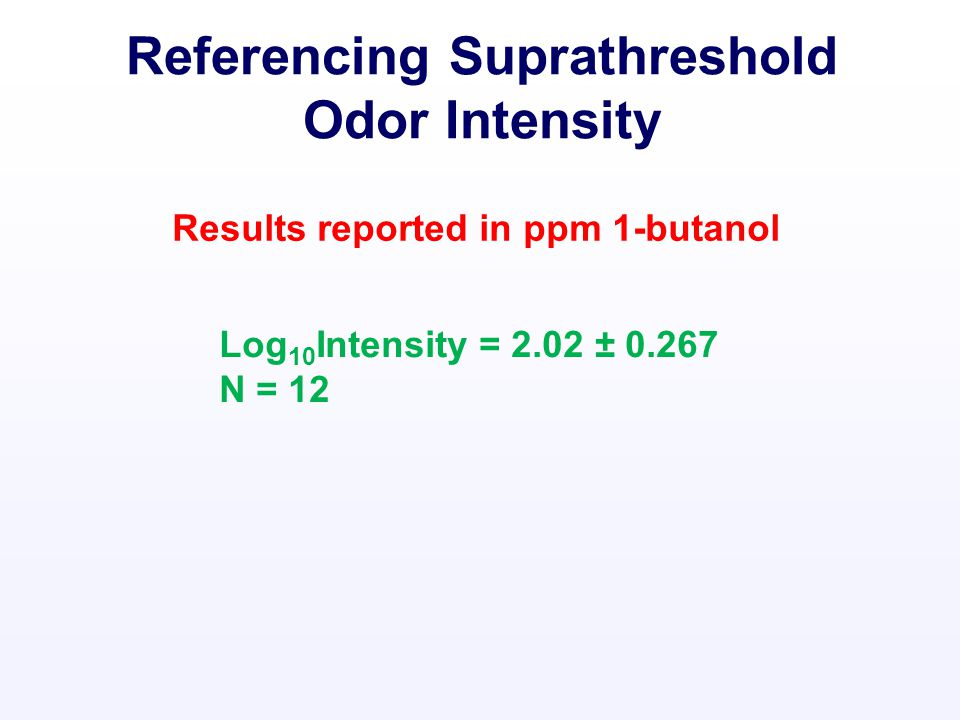 Results reported in ppm 1-butanol Log 10 Intensity = 2.02 ± 0.267 N = 12 Referencing Suprathreshold Odor Intensity