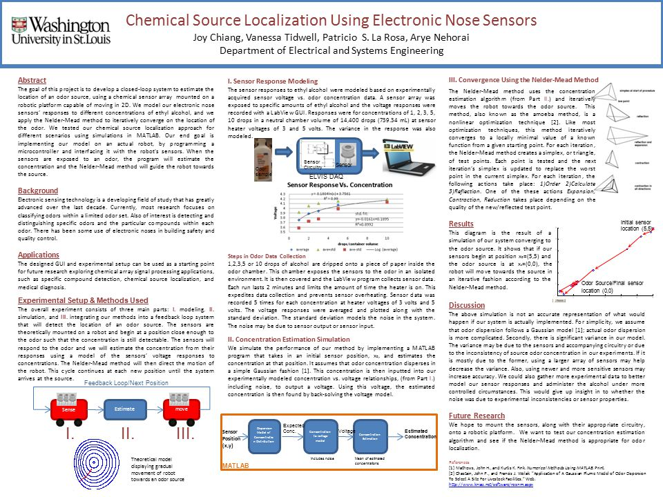 Chemical Source Localization Using Electronic Nose Sensors Joy Chiang, Vanessa Tidwell, Patricio S.