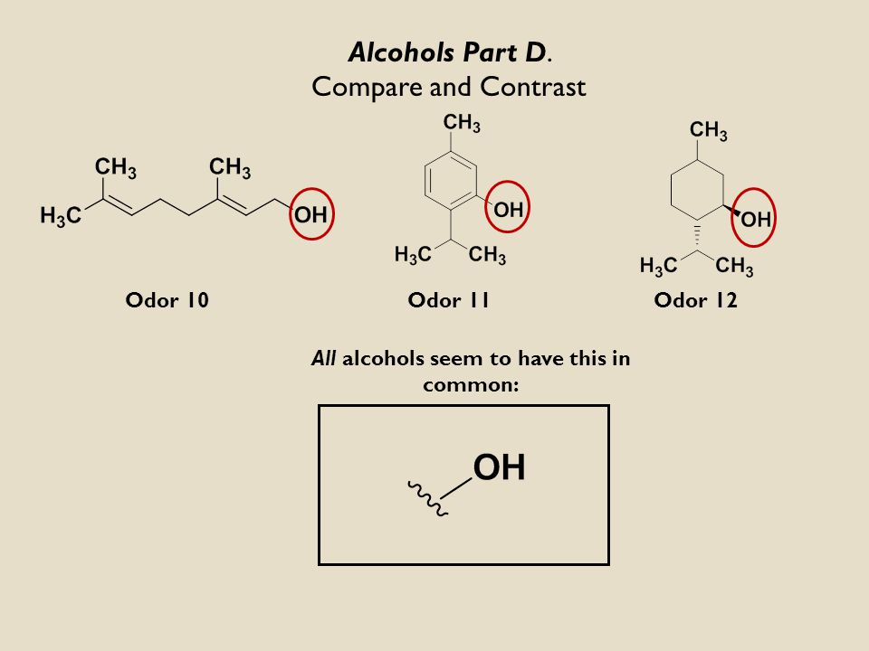 Part D. Alcohols Molecular StructureDescription and association of odor Odor identification Part A.