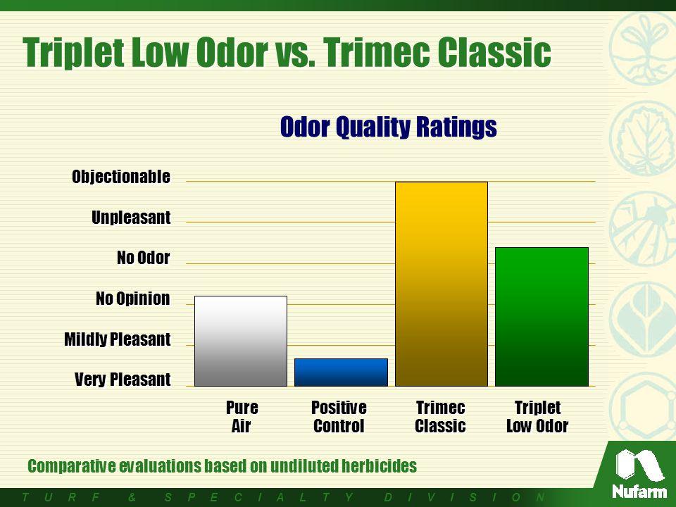T U R F & S P E C I A L T Y D I V I S I O N Triplet Low Odor vs.