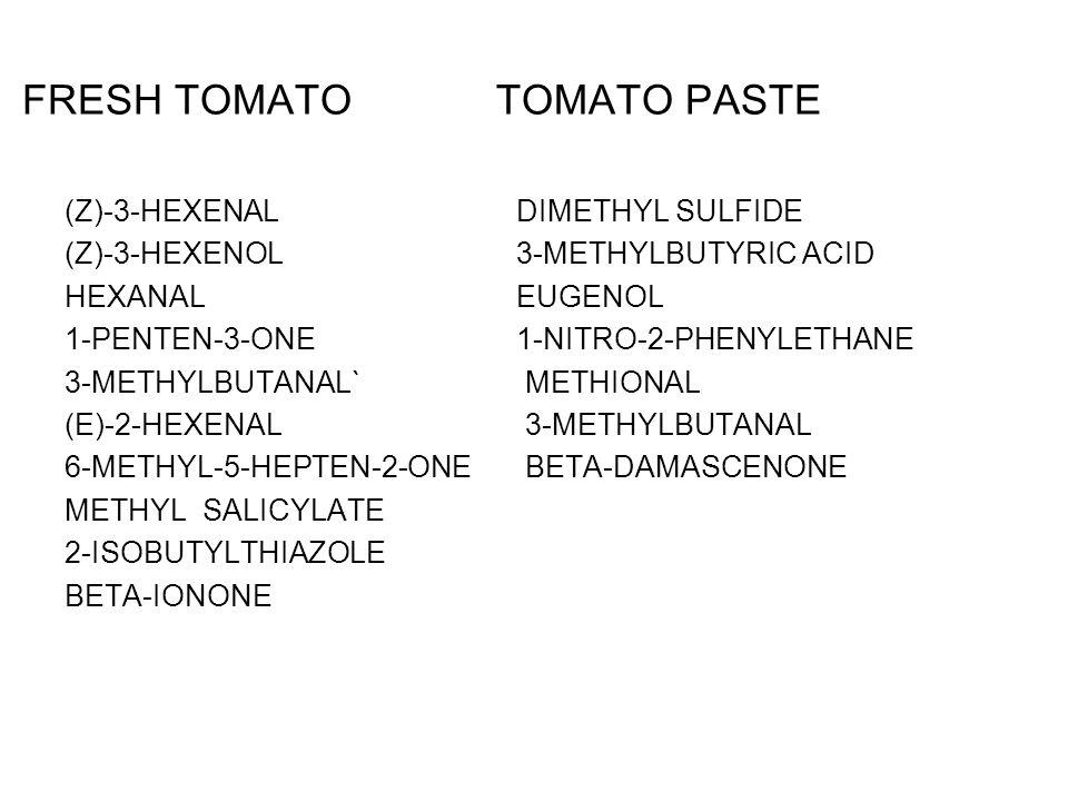 FRESH TOMATO TOMATO PASTE (Z)-3-HEXENAL DIMETHYL SULFIDE (Z)-3-HEXENOL 3-METHYLBUTYRIC ACID HEXANAL EUGENOL 1-PENTEN-3-ONE 1-NITRO-2-PHENYLETHANE 3-METHYLBUTANAL` METHIONAL (E)-2-HEXENAL 3-METHYLBUTANAL 6-METHYL-5-HEPTEN-2-ONE BETA-DAMASCENONE METHYL SALICYLATE 2-ISOBUTYLTHIAZOLE BETA-IONONE
