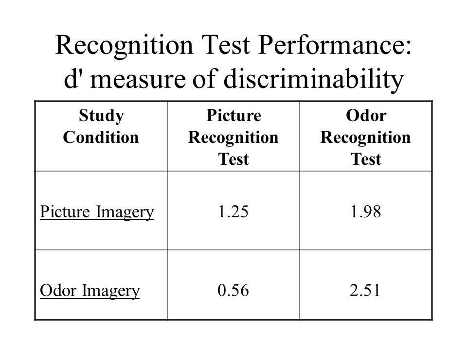 Recognition Test Performance: d' measure of discriminability Study Condition Picture Recognition Test Odor Recognition Test Picture Imagery1.251.98 Od