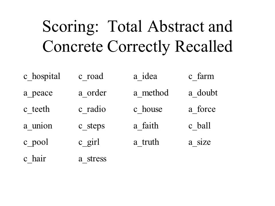 Scoring: Total Abstract and Concrete Correctly Recalled c_hospital c_road a_idea c_farm a_peace a_order a_method a_doubt c_teeth c_radio c_house a_for