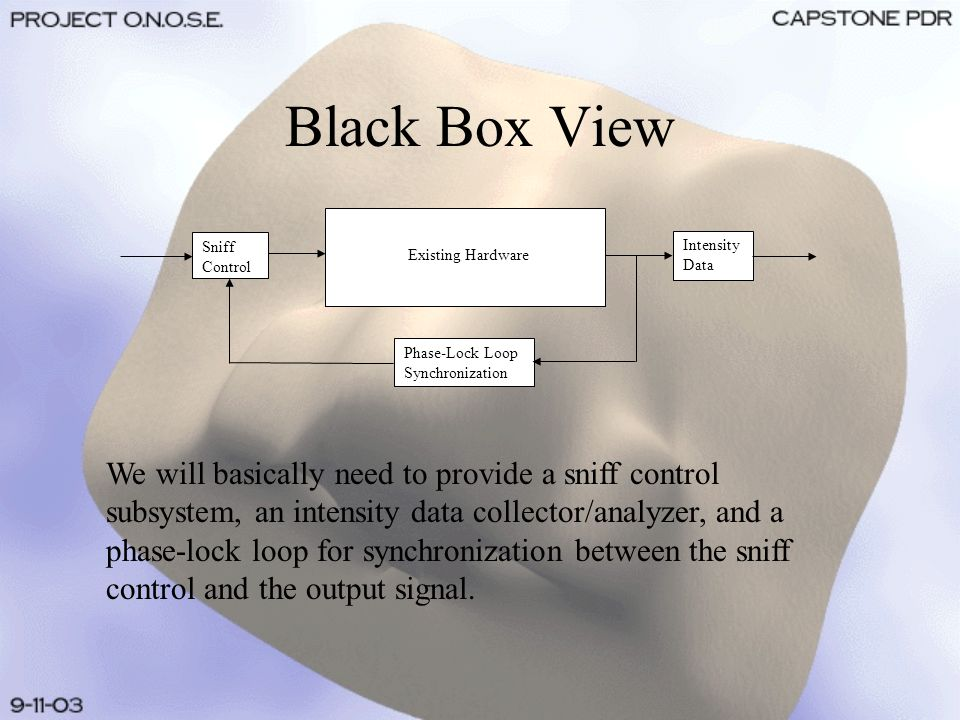 Black Box View Sniff Control Intensity Data Phase-Lock Loop Synchronization Existing Hardware We will basically need to provide a sniff control subsys