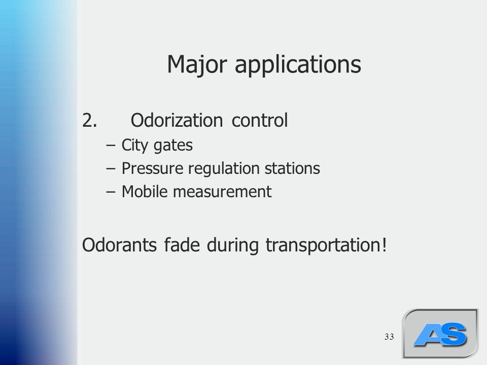 33 Major applications 2.Odorization control –City gates –Pressure regulation stations –Mobile measurement Odorants fade during transportation!