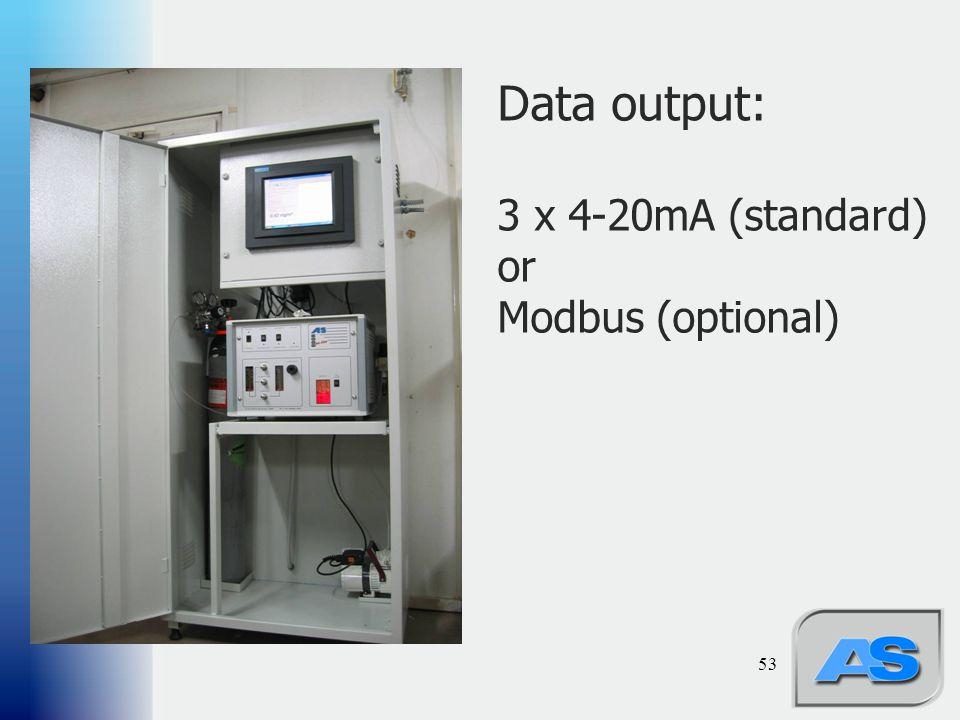 Data output: 3 x 4-20mA (standard) or Modbus (optional) 53