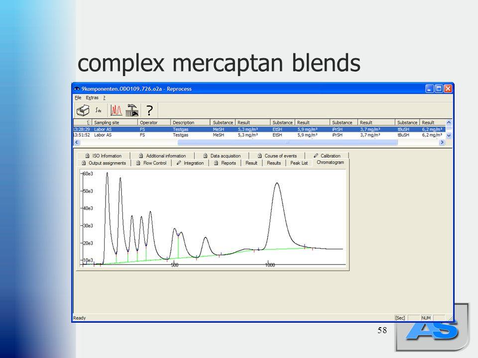58 complex mercaptan blends