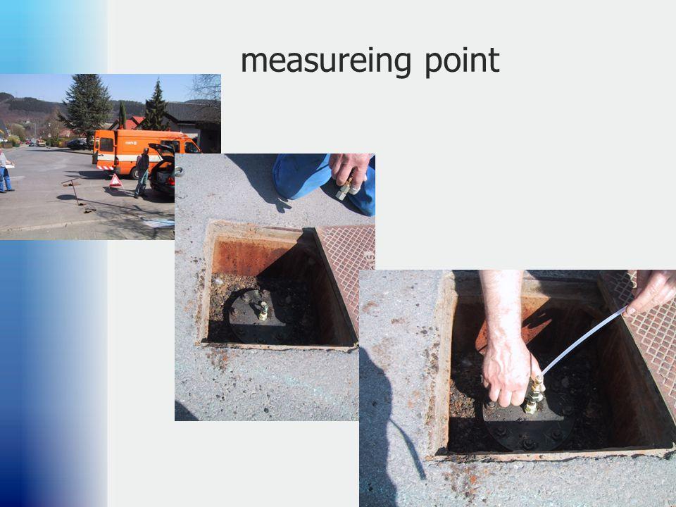measureing point 68
