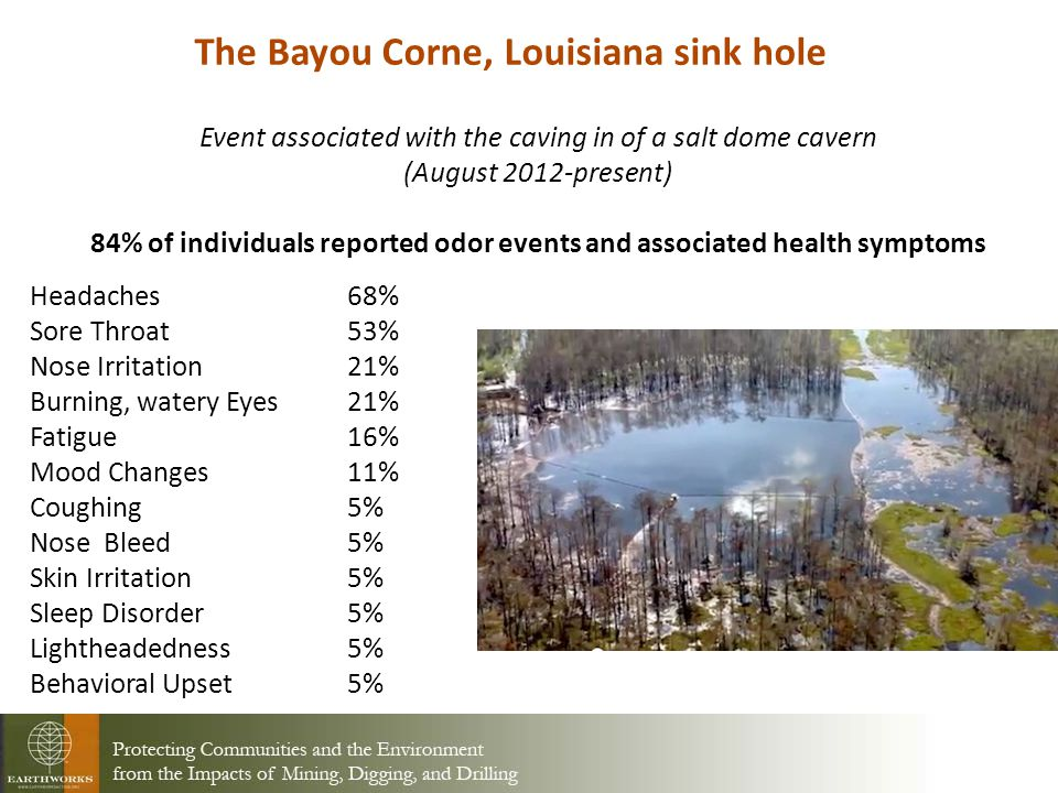 The Bayou Corne, Louisiana sink hole Event associated with the caving in of a salt dome cavern (August 2012-present) 84% of individuals reported odor events and associated health symptoms Headaches 68% Sore Throat 53% Nose Irritation 21% Burning, watery Eyes21% Fatigue 16% Mood Changes 11% Coughing 5% Nose Bleed 5% Skin Irritation 5% Sleep Disorder 5% Lightheadedness5% Behavioral Upset5%