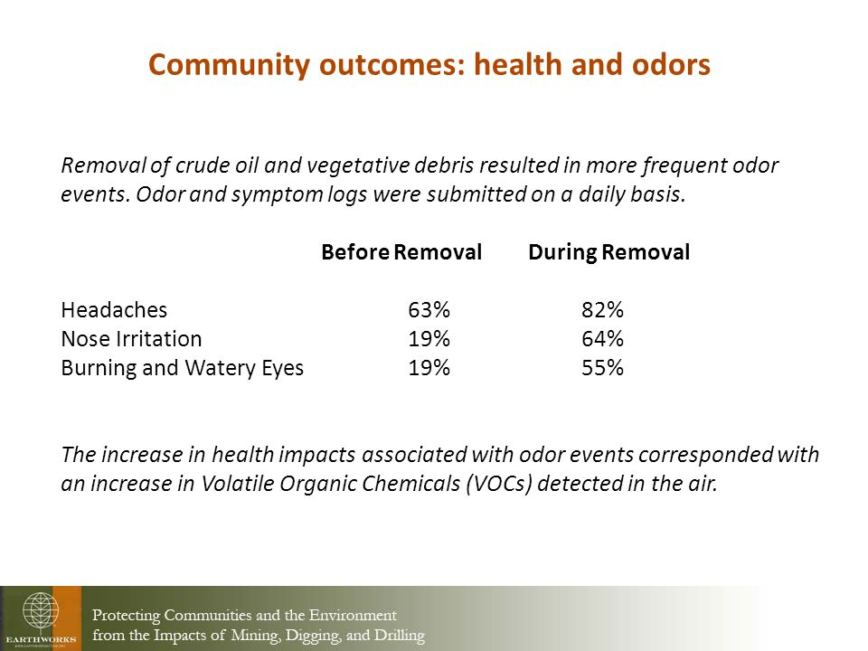 Removal of crude oil and vegetative debris resulted in more frequent odor events.
