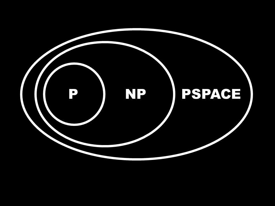 NP  PSPACE YES