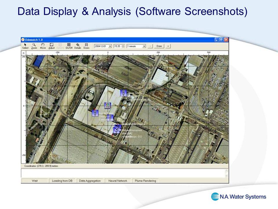 Data Display & Analysis (Software Screenshots)