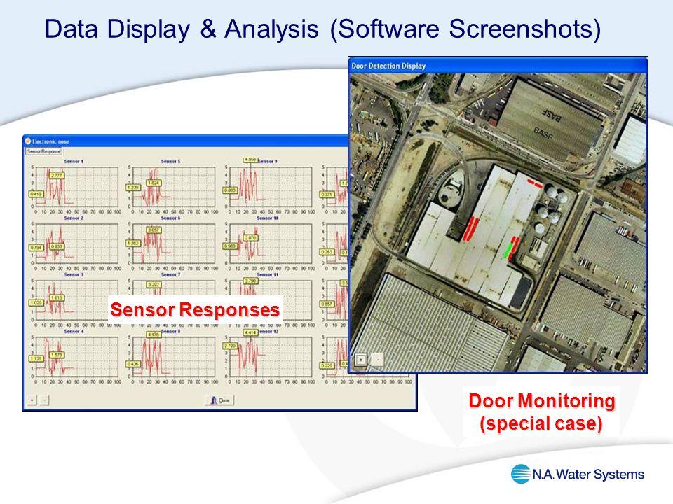 Data Display & Analysis (Software Screenshots) Sensor Responses Door Monitoring (special case)