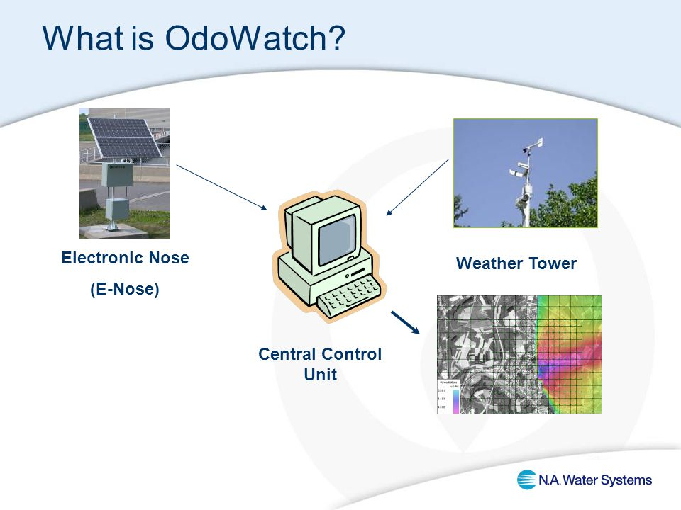 Electronic Nose (E-Nose) Weather Tower Central Control Unit What is OdoWatch