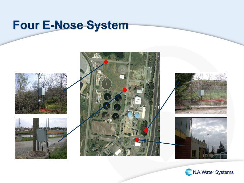 Four E-Nose System