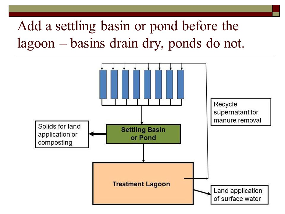 Add a settling basin or pond before the lagoon – basins drain dry, ponds do not.