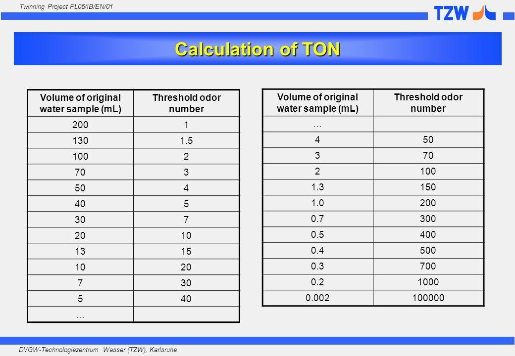 DVGW-Technologiezentrum Wasser (TZW), Karlsruhe Twinning Project PL06/IB/EN/01 Volume of original water sample (mL) Threshold odor number 2001 1301.5 1002 703 504 405 307 2010 1315 1020 730 540 … Volume of original water sample (mL) Threshold odor number … 450 370 2100 1.3150 1.0200 0.7300 0.5400 0.4500 0.3700 0.21000 0.002100000 Calculation of TON