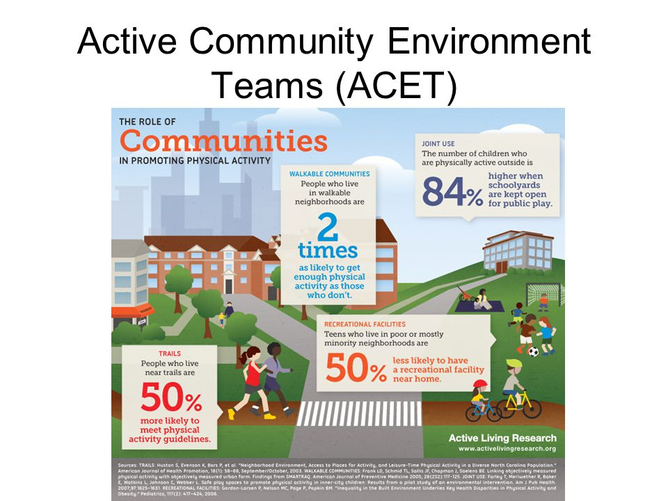 Active Community Environment Teams (ACET)