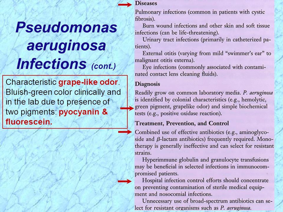 Pseudomonas aeruginosa Infections (cont.) Characteristic grape-like odor.