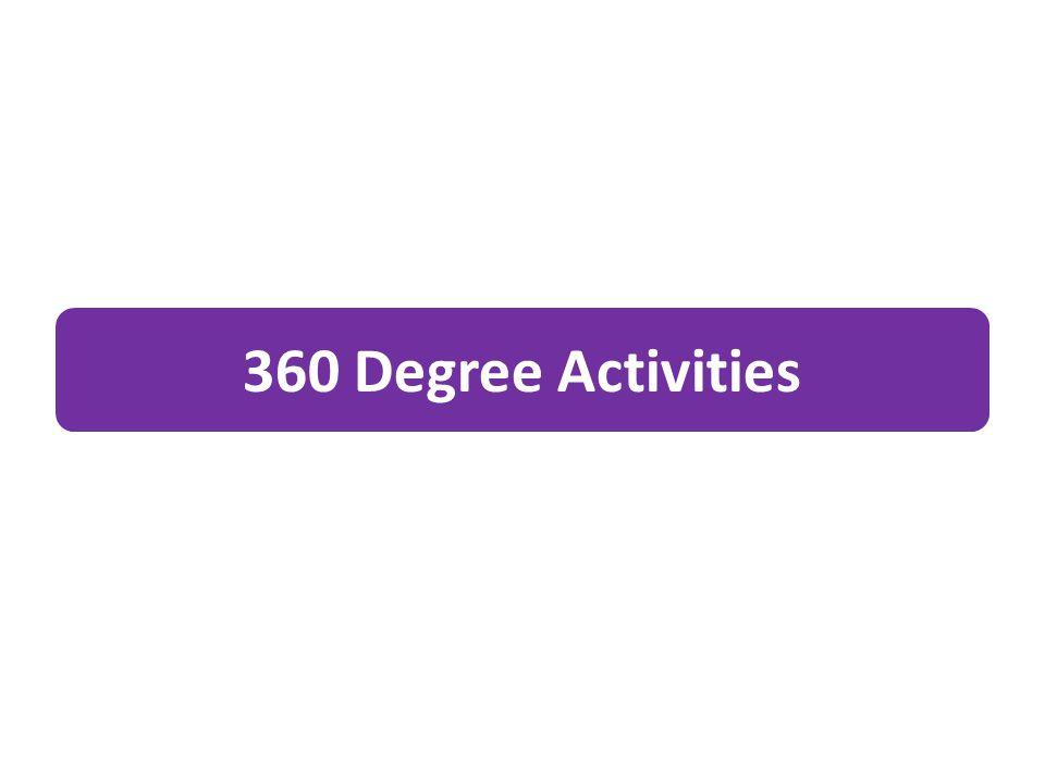 360 Degree Activities
