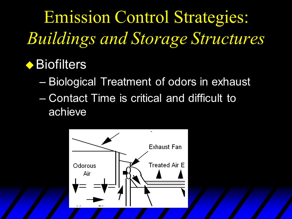 Emission Control Strategies: Buildings and Storage Structures u Biofilters –Biological Treatment of odors in exhaust –Contact Time is critical and difficult to achieve