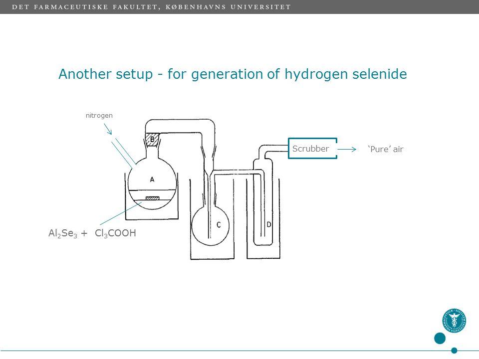 Another setup - for generation of hydrogen selenide nitrogen Scrubber 'Pure' air Al 2 Se 3 + Cl 3 COOH