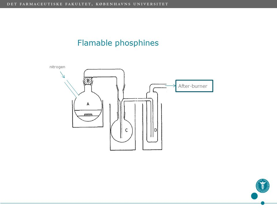 Flamable phosphines nitrogen Scrubber 'Pure' air After-burner
