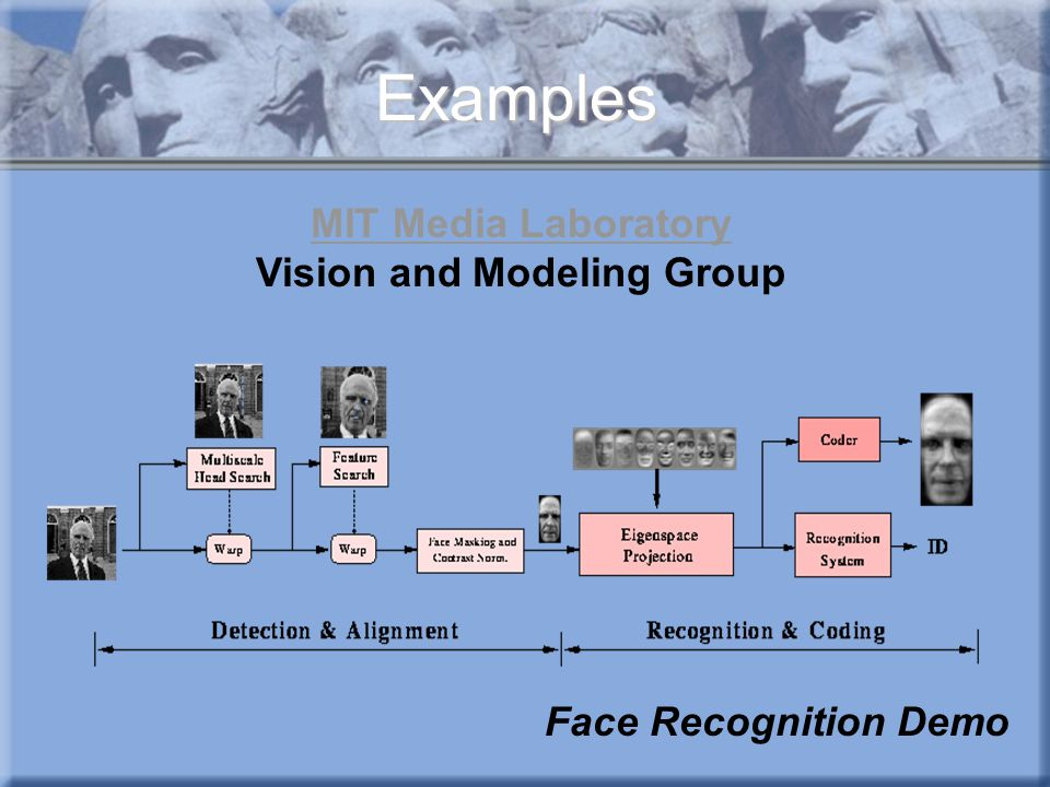 Examples MIT Media Laboratory MIT Media Laboratory Vision and Modeling Group Face Recognition Demo