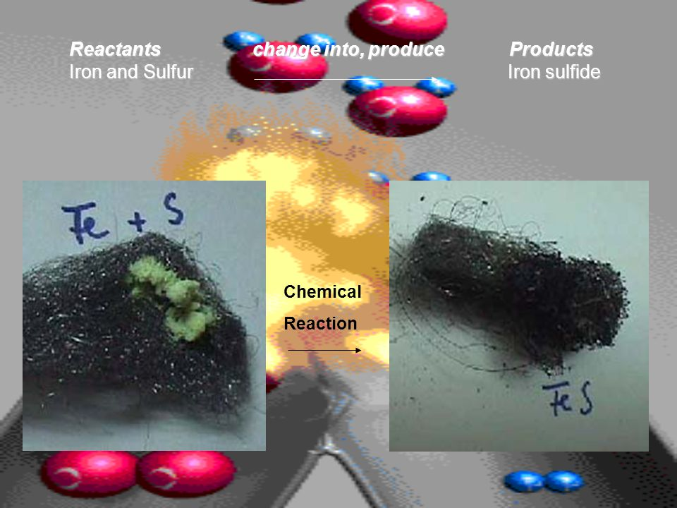 Reactants change into, produce Products Iron and Sulfur Iron sulfide Chemical Reaction