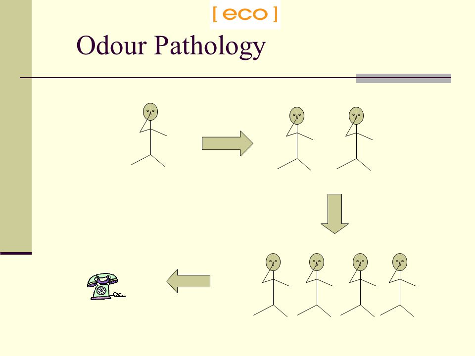 Odour Pathology