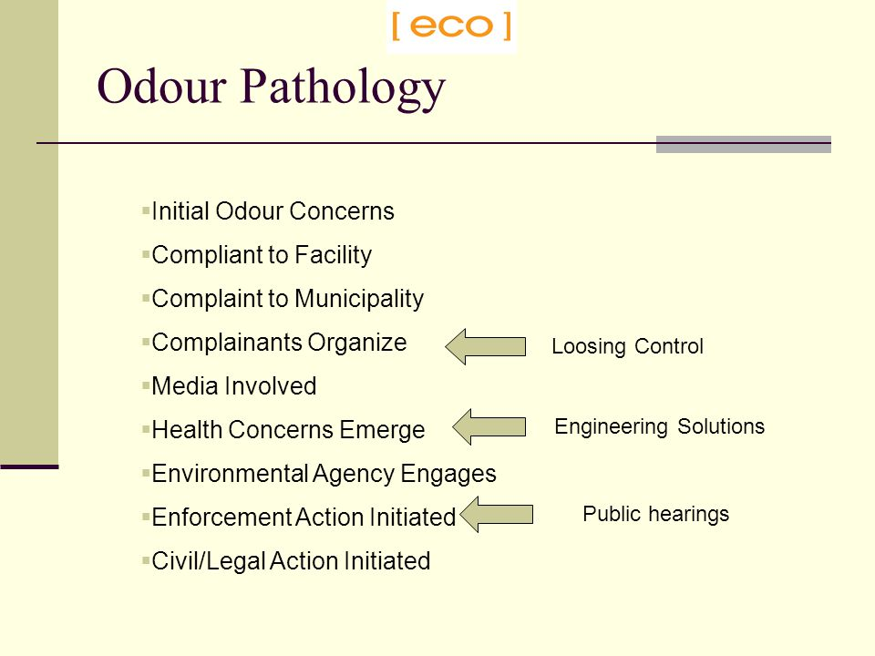 Odour Pathology Loosing Control Public hearings Engineering Solutions  Initial Odour Concerns  Compliant to Facility  Complaint to Municipality  Complainants Organize  Media Involved  Health Concerns Emerge  Environmental Agency Engages  Enforcement Action Initiated  Civil/Legal Action Initiated