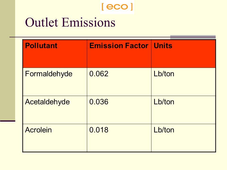 Outlet Emissions PollutantEmission FactorUnits Formaldehyde0.062Lb/ton Acetaldehyde0.036Lb/ton Acrolein0.018Lb/ton