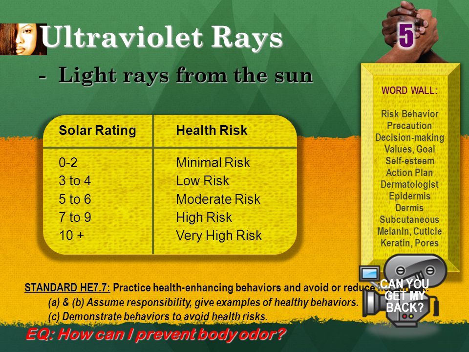 Ultraviolet Rays WORD WALL: Risk Behavior Precaution Decision-making Values, Goal Self-esteem Action Plan Dermatologist Epidermis Dermis Subcutaneous Melanin, Cuticle Keratin, Pores - Light rays from the sun Solar RatingHealth Risk 0-2Minimal Risk 3 to 4Low Risk 5 to 6Moderate Risk 7 to 9High Risk 10 +Very High Risk STANDARD HE7.7: STANDARD HE7.7: Practice health-enhancing behaviors and avoid or reduce health risk.