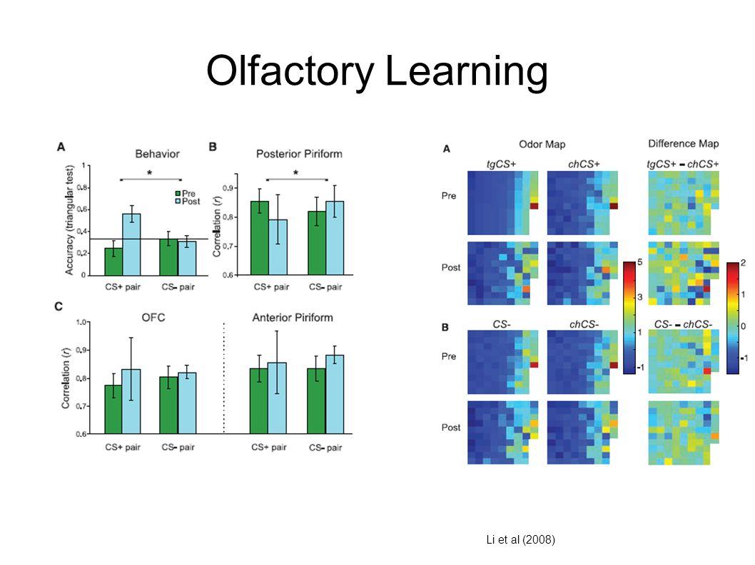 Olfactory Learning Li et al (2008)