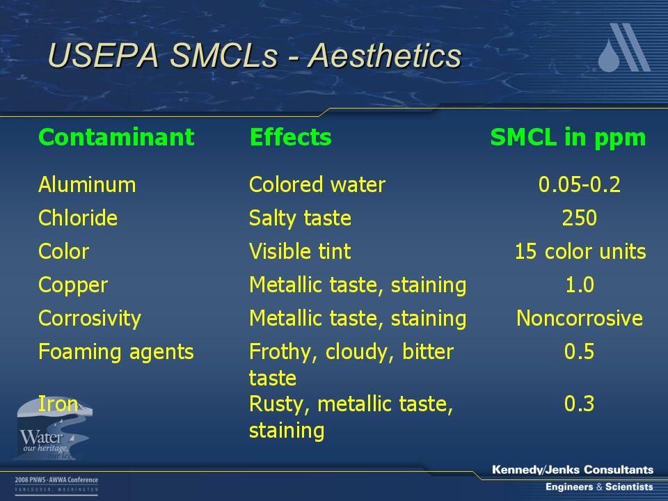 USEPA SMCLs - Aesthetics