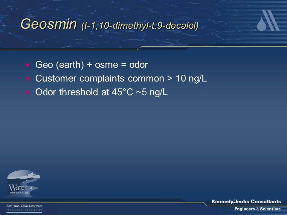 2-MIB (2-Methylisoborneol) ▼ Odor descriptors: musty, peaty, earthy, damp soil ▼ Sensitivity highly variable