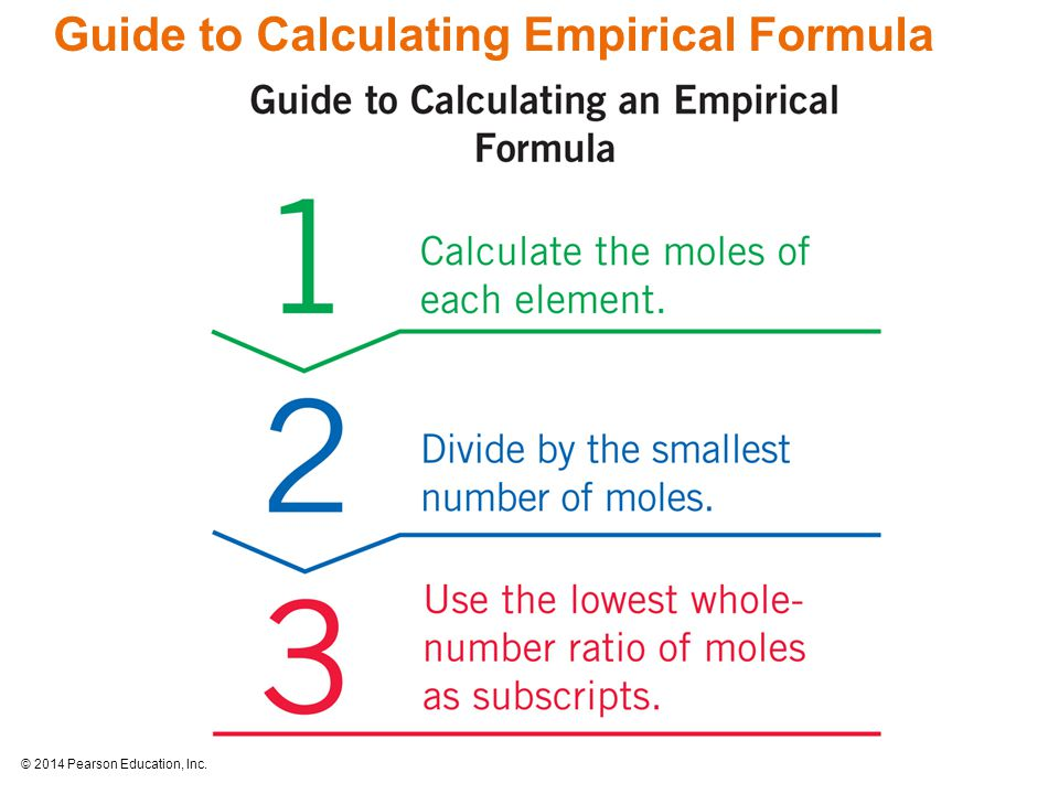 © 2014 Pearson Education, Inc. Guide to Calculating Empirical Formula