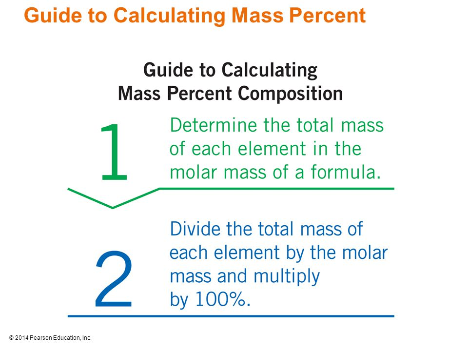 © 2014 Pearson Education, Inc. Guide to Calculating Mass Percent